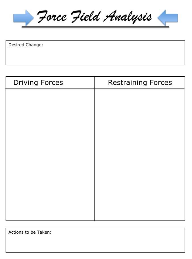 Microsoft Word - Force Field Analysis.docx